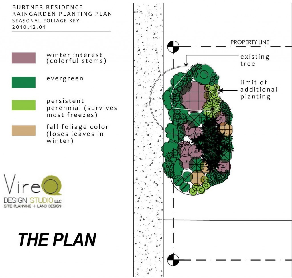 This plan by Vireo laid the groundwork….